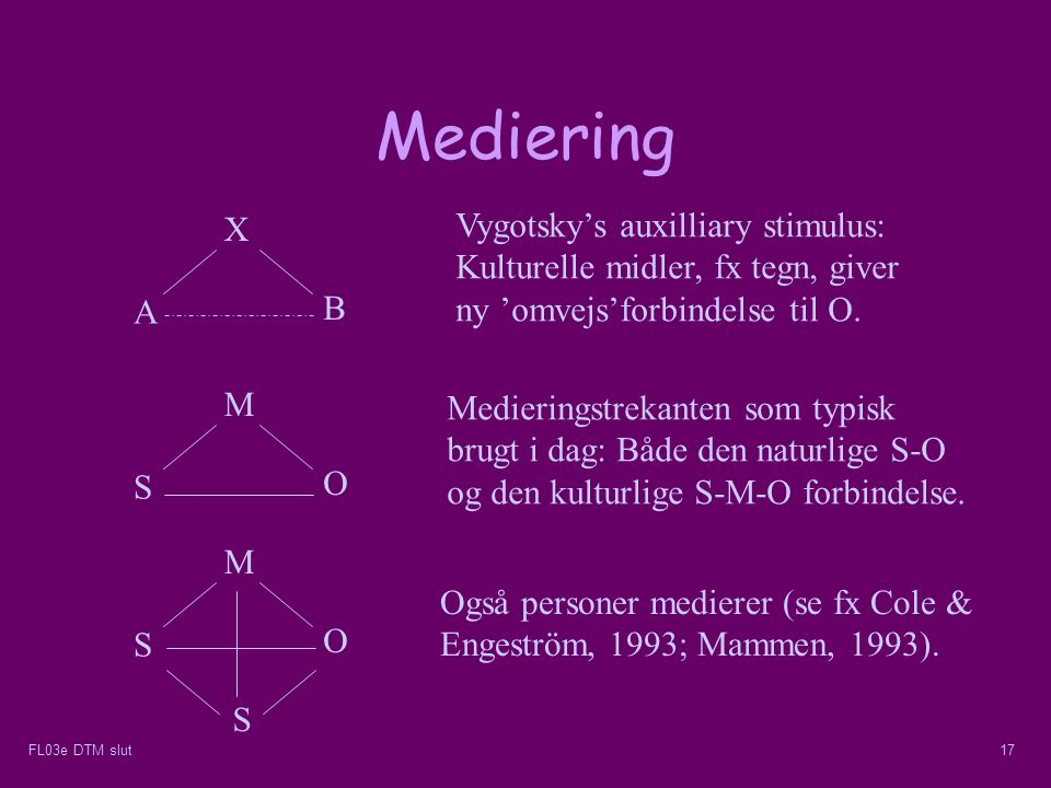 Mediering Vygotsky's auxilliary stimulus: X