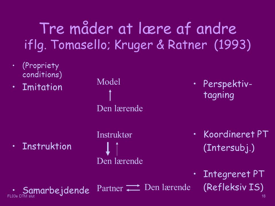 Tre måder at lære af andre iflg. Tomasello; Kruger & Ratner (1993)