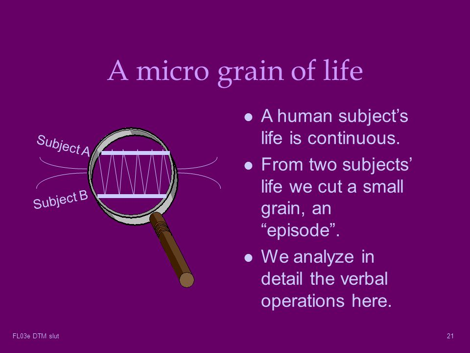 A micro grain of life A human subject's life is continuous.