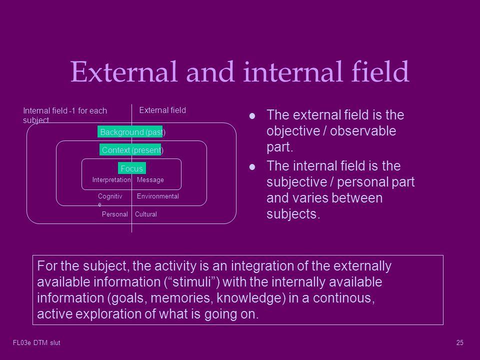 External and internal field