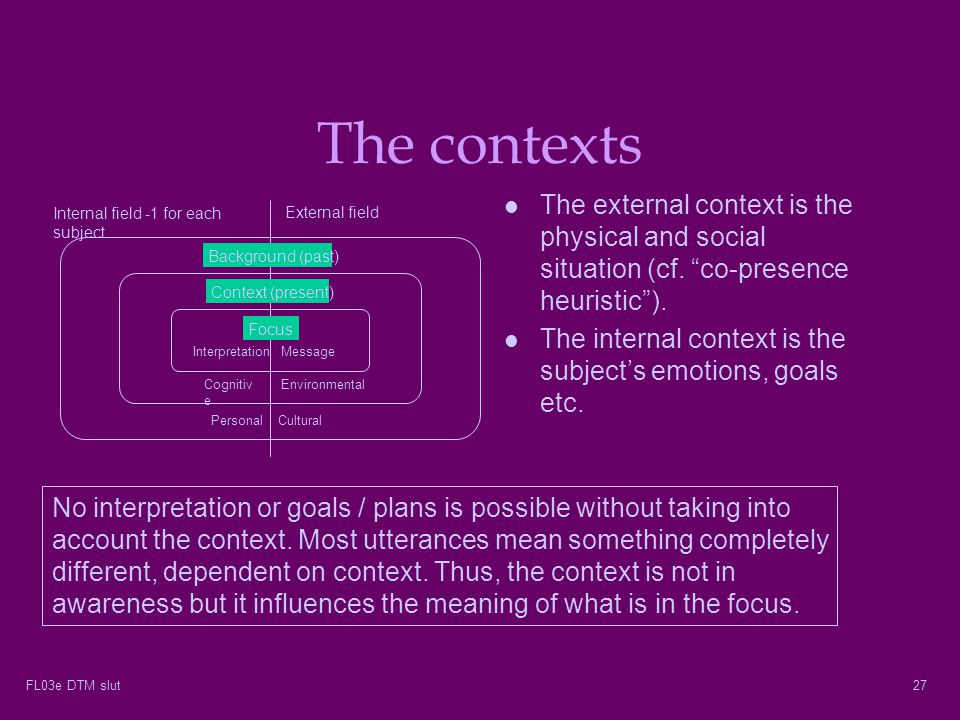 The external context is the physical and social situation (cf