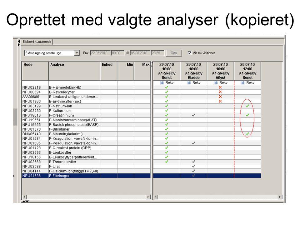 Oprettet med valgte analyser (kopieret)