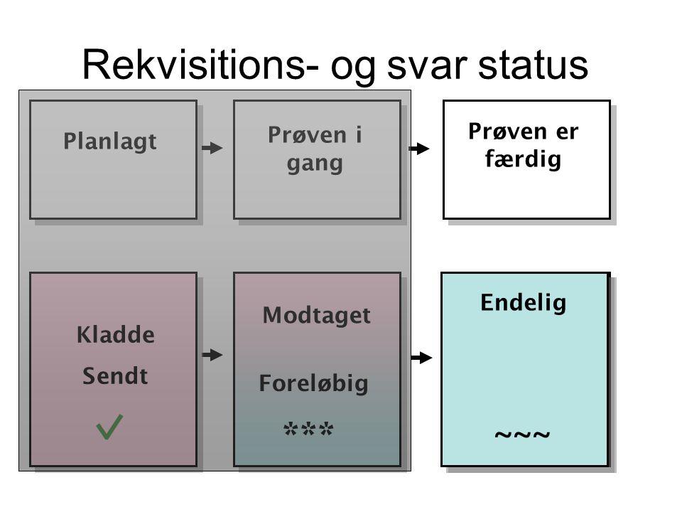 Rekvisitions- og svar status