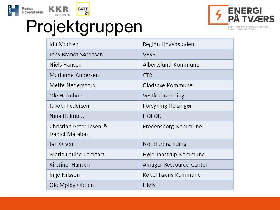 Projektgruppen Ida Madsen Region Hovedstaden Jens Brandt Sørensen VEKS