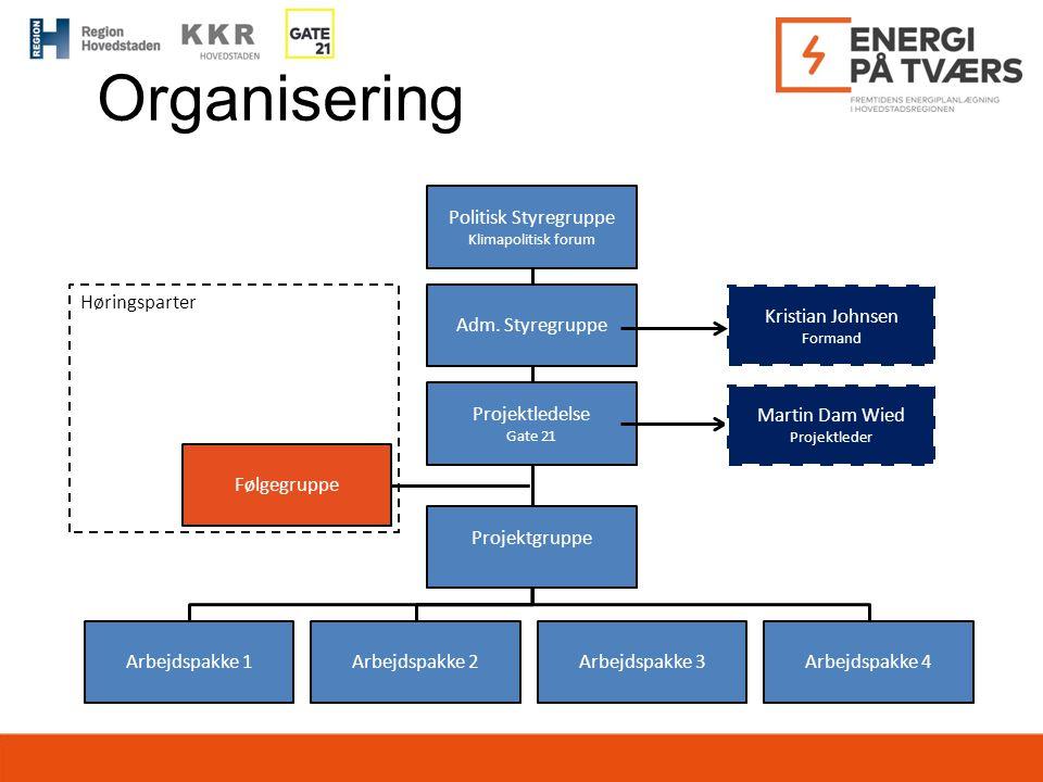 Organisering Høringsparter Politisk Styregruppe Adm. Styregruppe