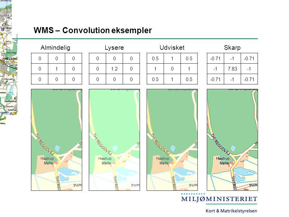 WMS – Convolution eksempler