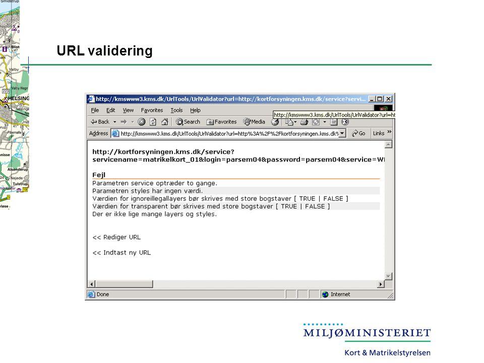 URL validering