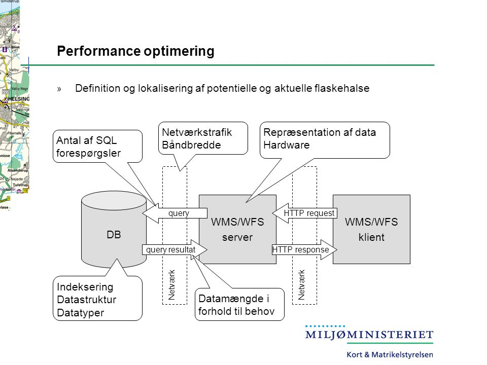 Performance optimering