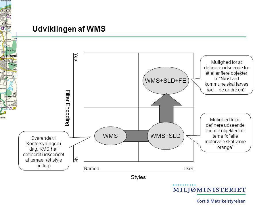 Udviklingen af WMS WMS+SLD+FE WMS+SLD WMS Filter Encoding Styles Yes