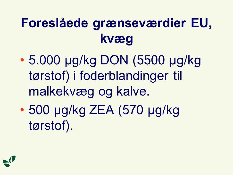Foreslåede grænseværdier EU, kvæg