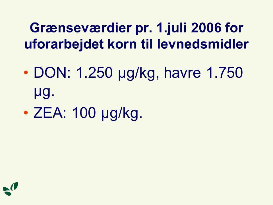Grænseværdier pr. 1.juli 2006 for uforarbejdet korn til levnedsmidler