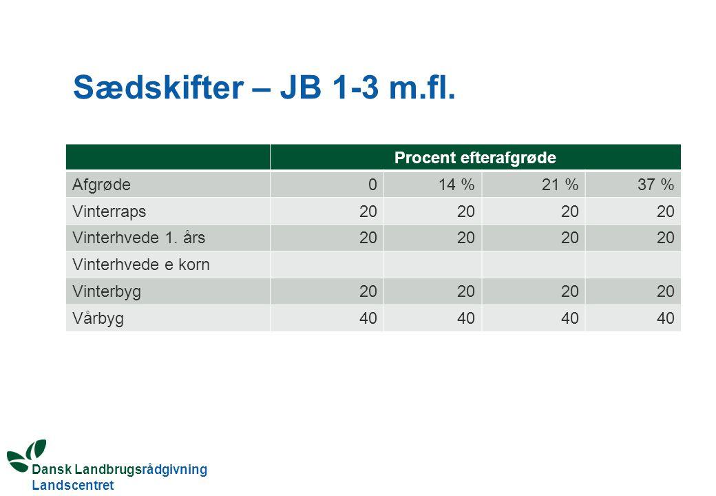 Sædskifter – JB 1-3 m.fl. Procent efterafgrøde Afgrøde 14 % 21 % 37 %