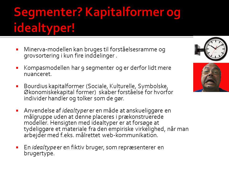 Segmenter Kapitalformer og idealtyper!