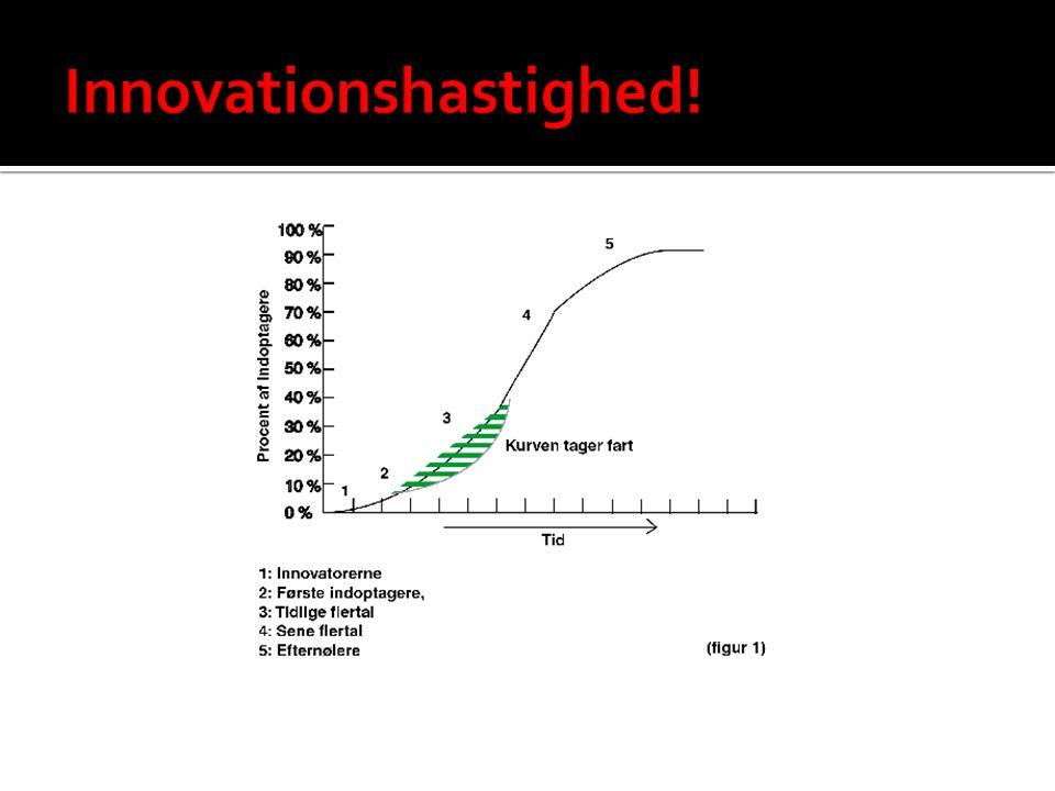 Innovationshastighed!