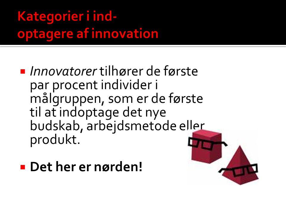 Kategorier i ind- optagere af innovation