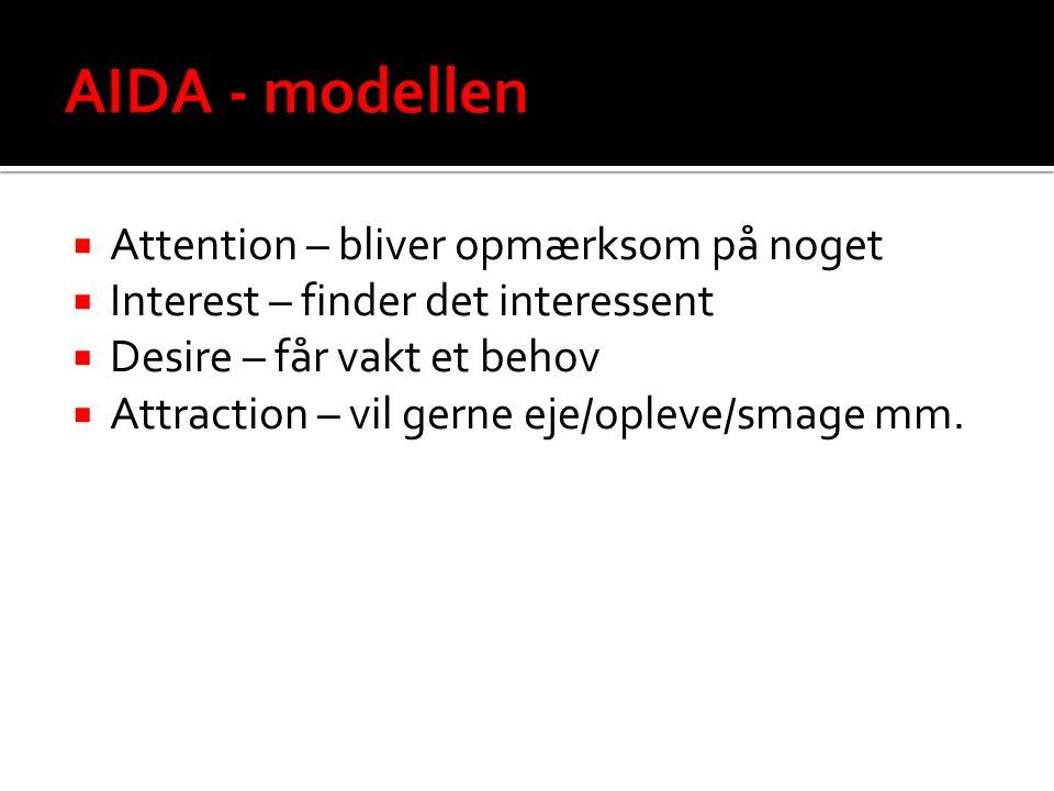 AIDA - modellen Attention – bliver opmærksom på noget