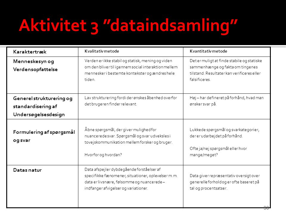 Aktivitet 3 dataindsamling