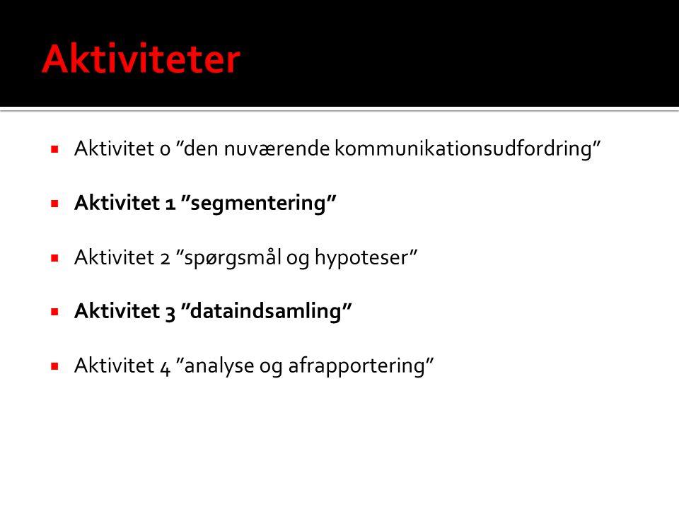 Aktiviteter Aktivitet 0 den nuværende kommunikationsudfordring