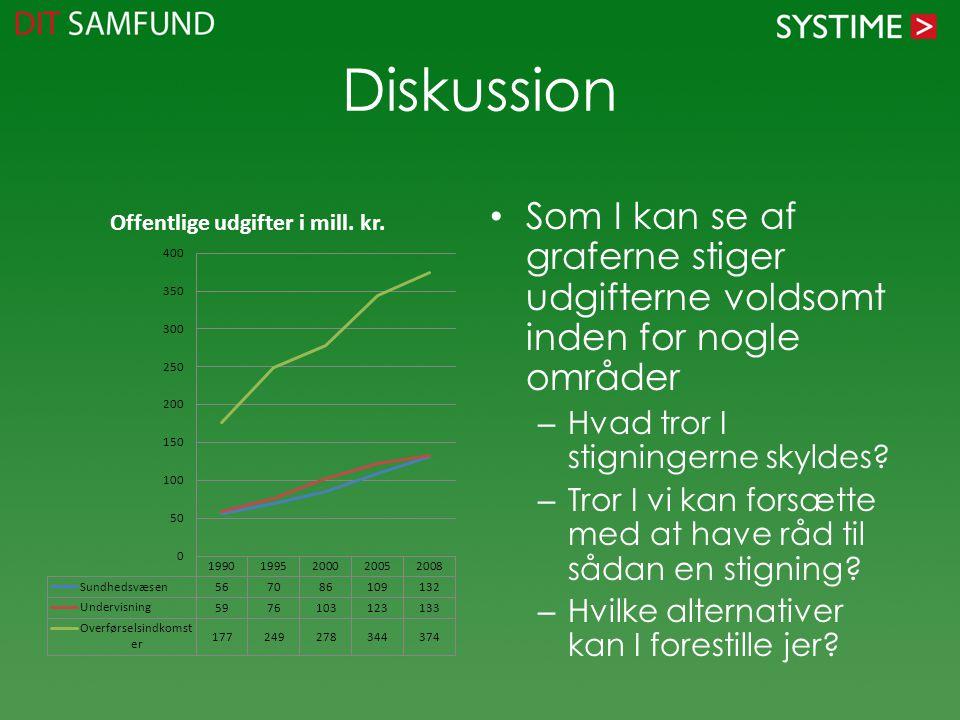 Diskussion Som I kan se af graferne stiger udgifterne voldsomt inden for nogle områder. Hvad tror I stigningerne skyldes