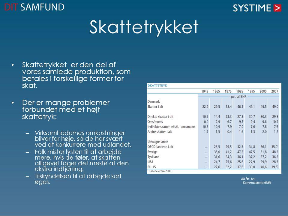Skattetrykket Skattetrykket er den del af vores samlede produktion, som betales i forskellige former for skat.