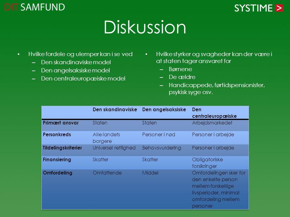 Diskussion Hvilke fordele og ulemper kan i se ved