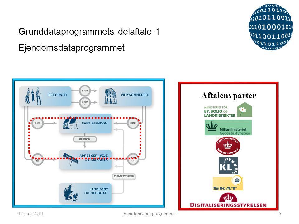 Grunddataprogrammets delaftale 1 Ejendomsdataprogrammet