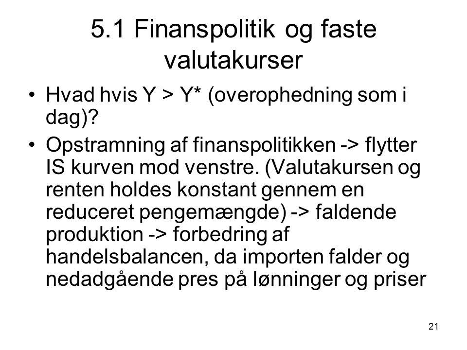 5.1 Finanspolitik og faste valutakurser