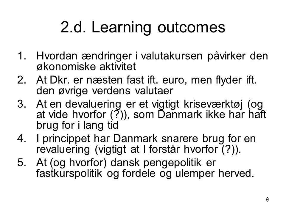 2.d. Learning outcomes Hvordan ændringer i valutakursen påvirker den økonomiske aktivitet.