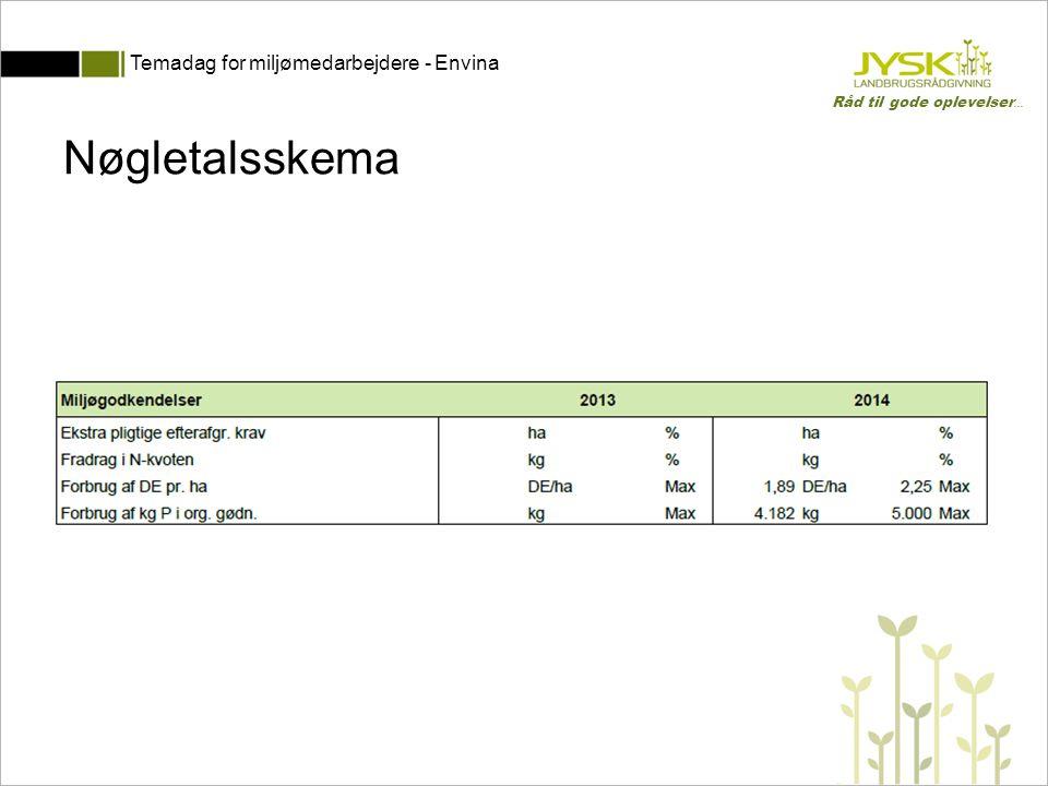 Temadag for miljømedarbejdere - Envina
