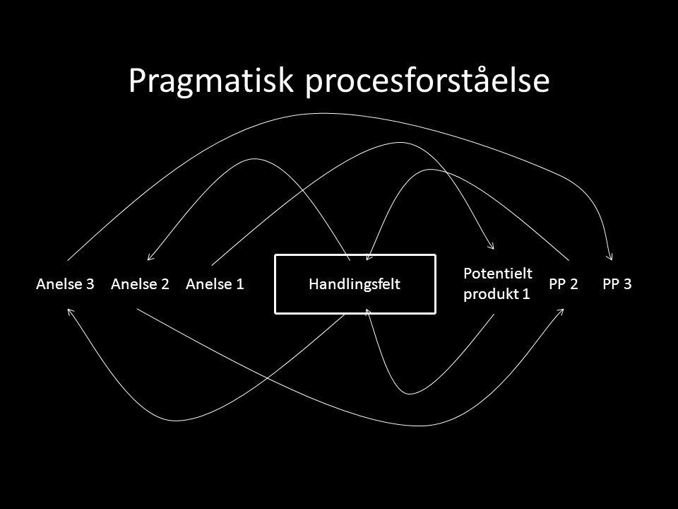 Pragmatisk procesforståelse