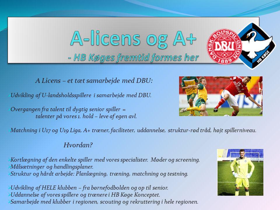 A-licens og A+ - HB Køges fremtid formes her