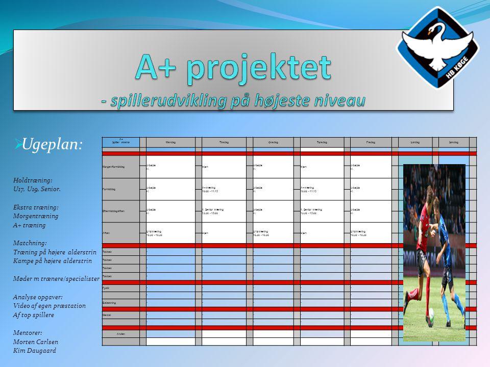 A+ projektet - spillerudvikling på højeste niveau