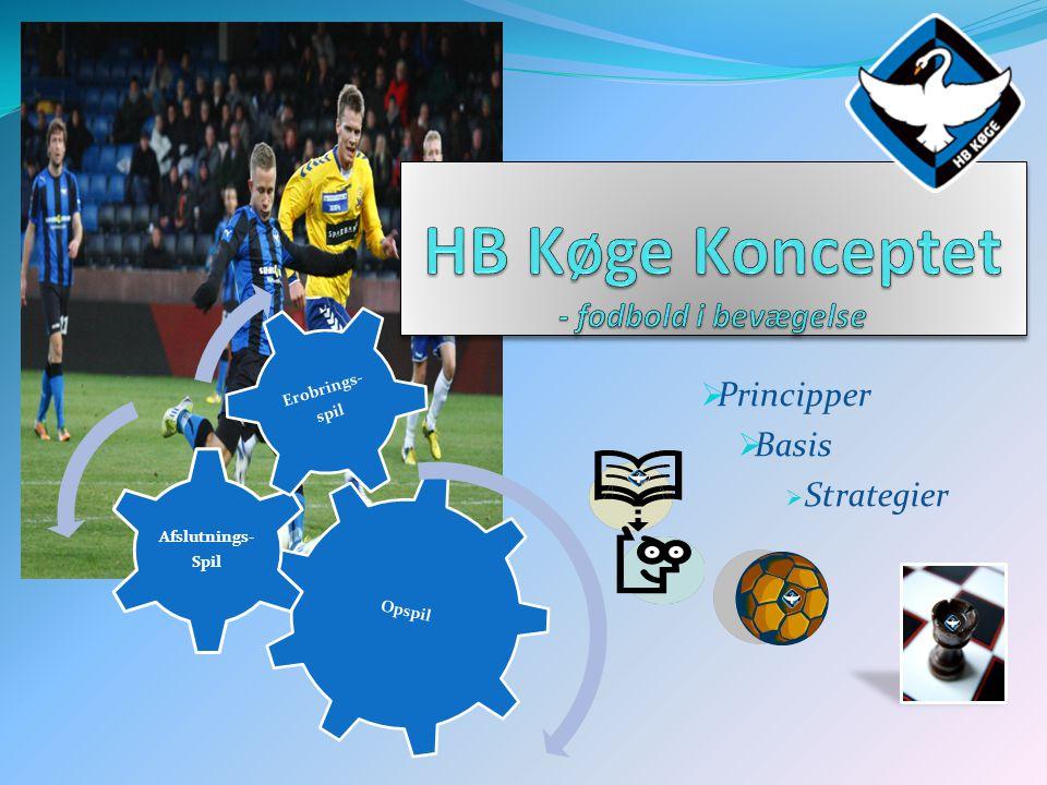 HB Køge Konceptet - fodbold i bevægelse