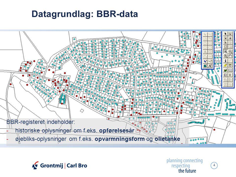 Datagrundlag: BBR-data