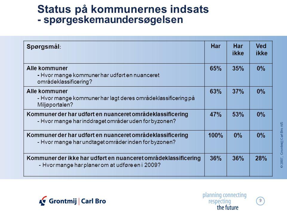 Status på kommunernes indsats - spørgeskemaundersøgelsen