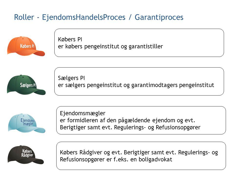 Roller - EjendomsHandelsProces / Garantiproces