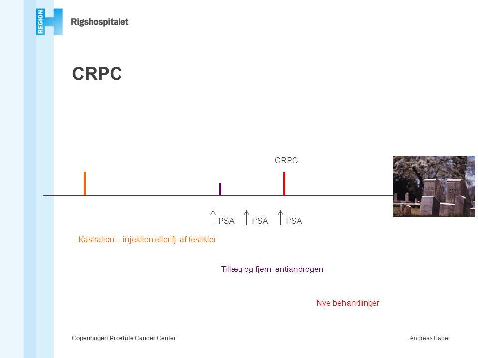 CRPC CRPC PSA PSA PSA Kastration – injektion eller fj. af testikler