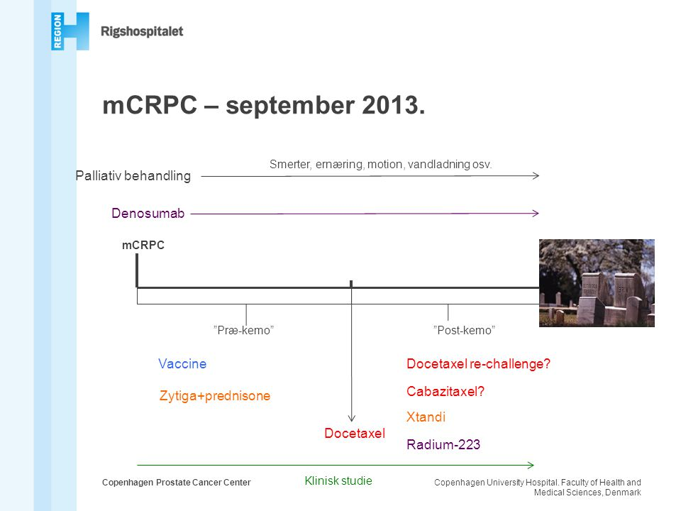 mCRPC – september 2013. Palliativ behandling Denosumab Vaccine