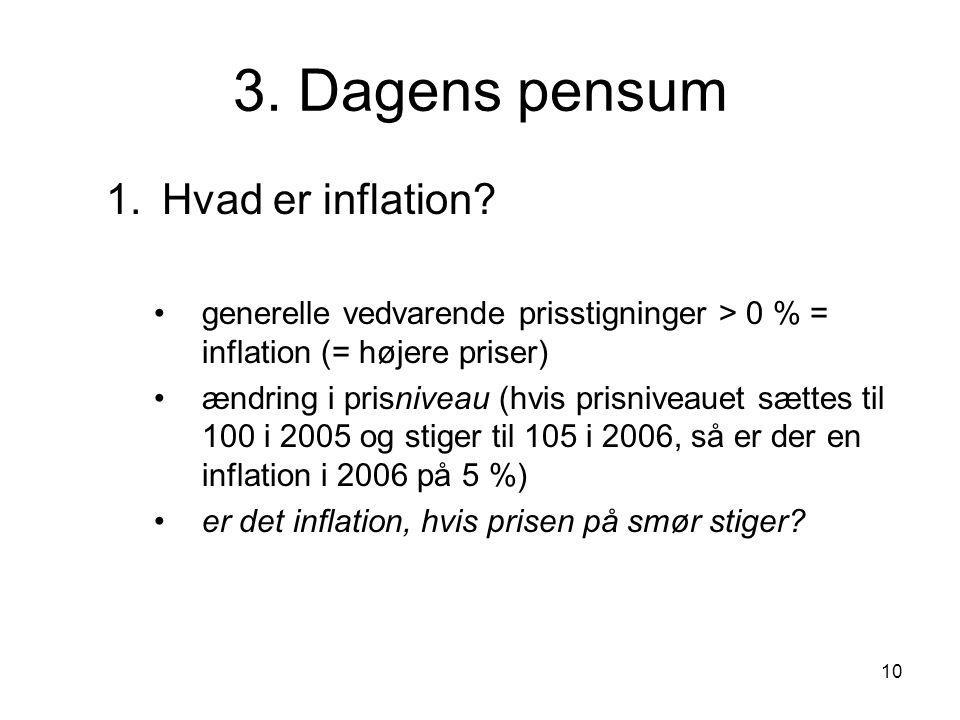 3. Dagens pensum Hvad er inflation