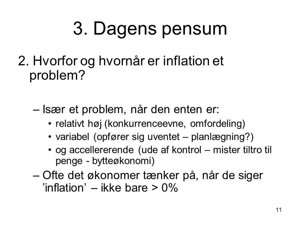 3. Dagens pensum 2. Hvorfor og hvornår er inflation et problem