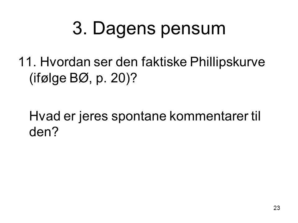 3. Dagens pensum 11. Hvordan ser den faktiske Phillipskurve (ifølge BØ, p.