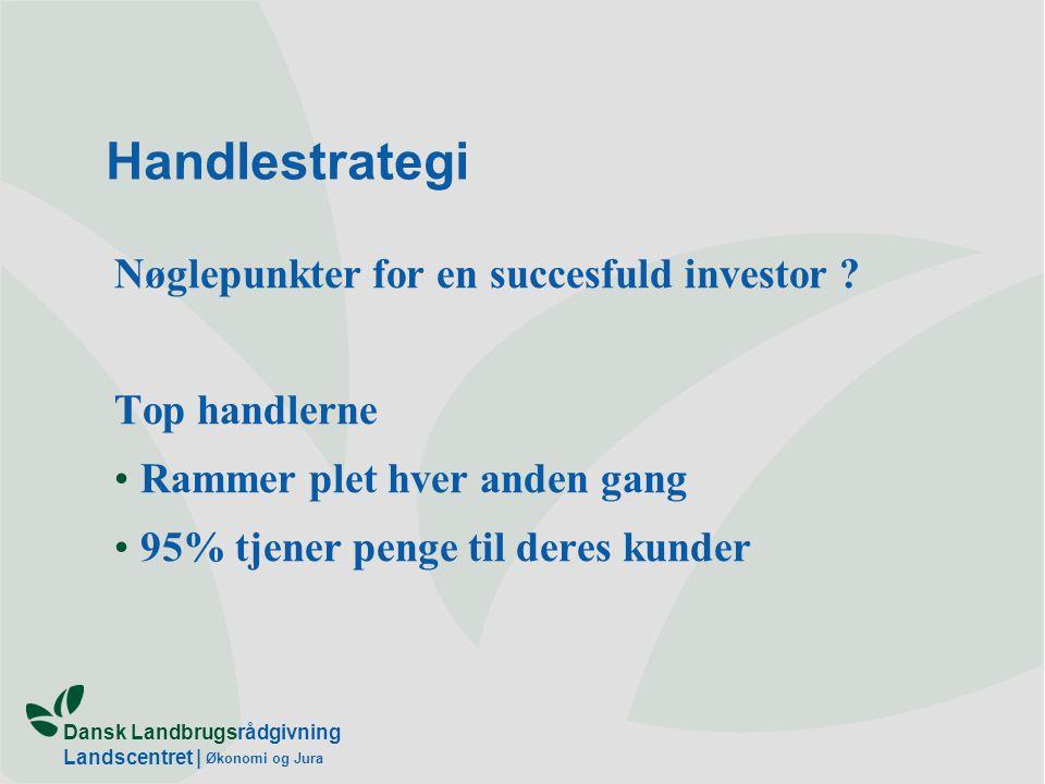 Handlestrategi Nøglepunkter for en succesfuld investor Top handlerne