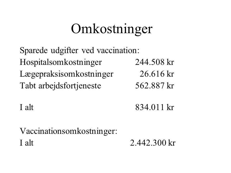 Omkostninger Sparede udgifter ved vaccination: