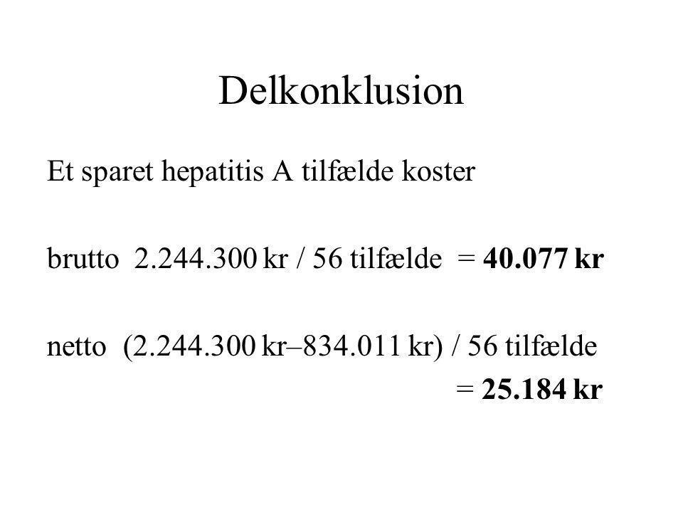 Delkonklusion Et sparet hepatitis A tilfælde koster