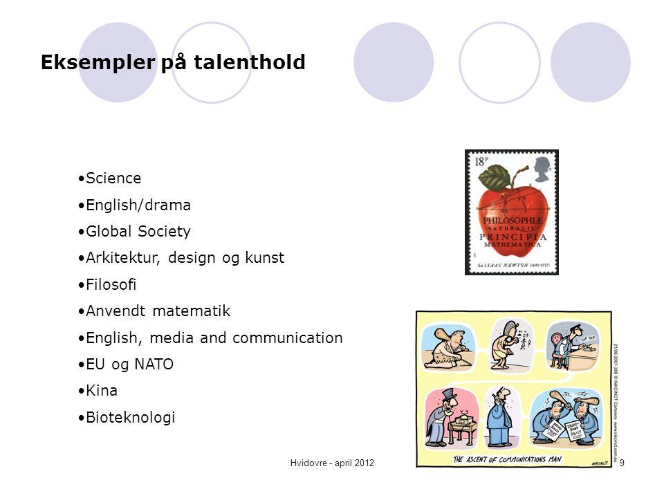 Eksempler på talenthold