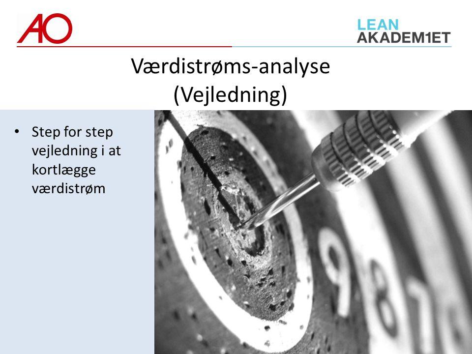 Værdistrøms-analyse (Vejledning)