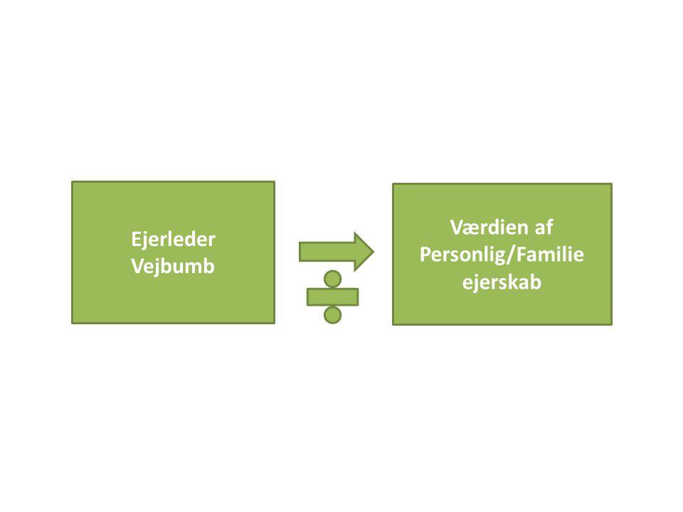 Ejerleder Vejbumb Værdien af Personlig/Familie ejerskab