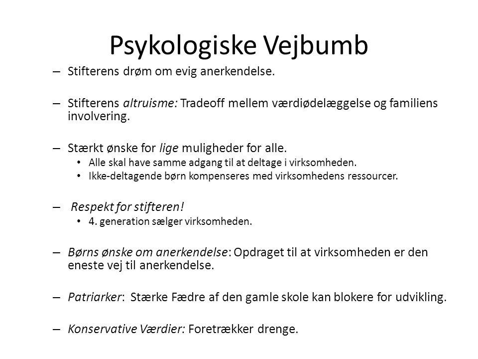 Psykologiske Vejbumb Stifterens drøm om evig anerkendelse.