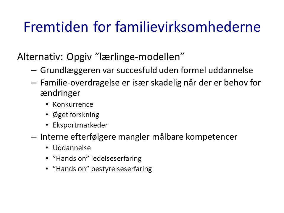Fremtiden for familievirksomhederne