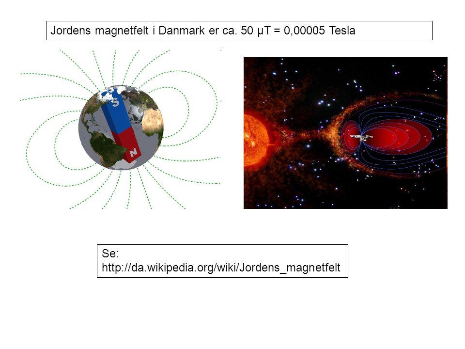 Jordens magnetfelt i Danmark er ca. 50 µT = 0,00005 Tesla